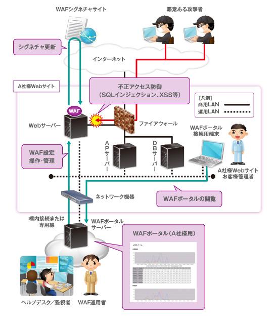system_im_01.jpg