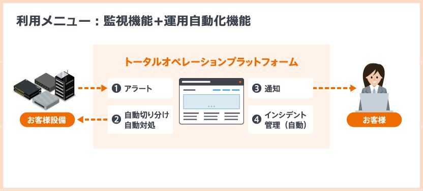 case_im_type_01.png