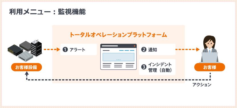 case_im_type_02.png